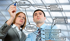 types-of-internet-marketing